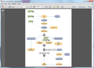 PDF EPC Diagram Template