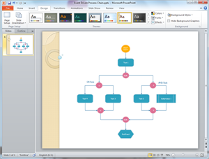 PowerPoint EPC Diagram Template