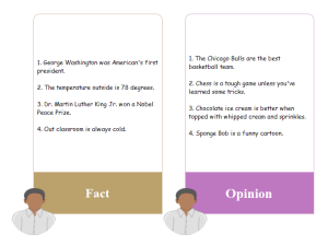 Fact or Opinion Chart Examples
