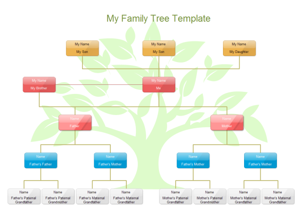 Family tree templates and examples pronofoot35fo Gallery