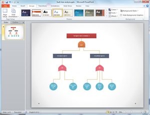 PowerPoint Fault Tree Template
