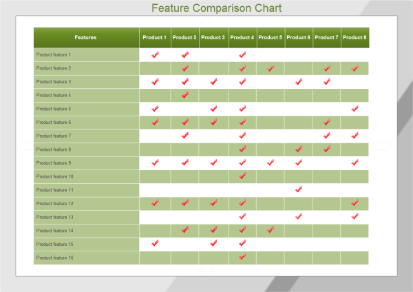 software comparison template excel