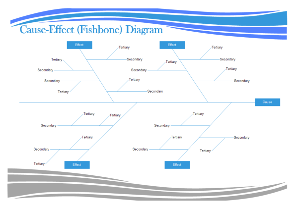 fishbone diagram examples and templates - Fishbone Model Template