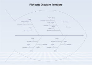 free fishbone diagram templates for word powerpoint pdf - Fishbone Diagram Template For Word