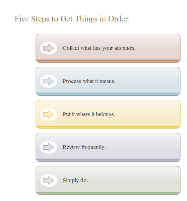 Five Steps Step by Step Chart Template