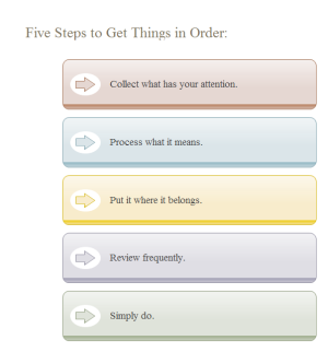 Five Steps Step by Step Chart Examples