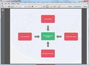 PDF Five Forces Diagram Template