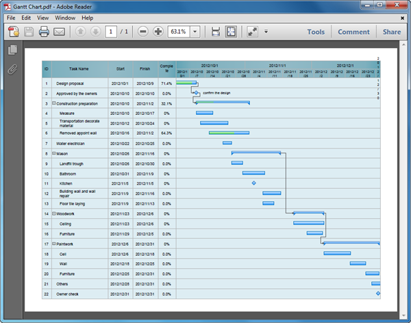 Gantt Chart Templates for PDF
