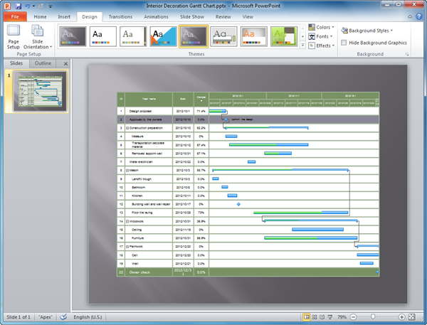 gantt chart templates for powerpoint, Powerpoint templates