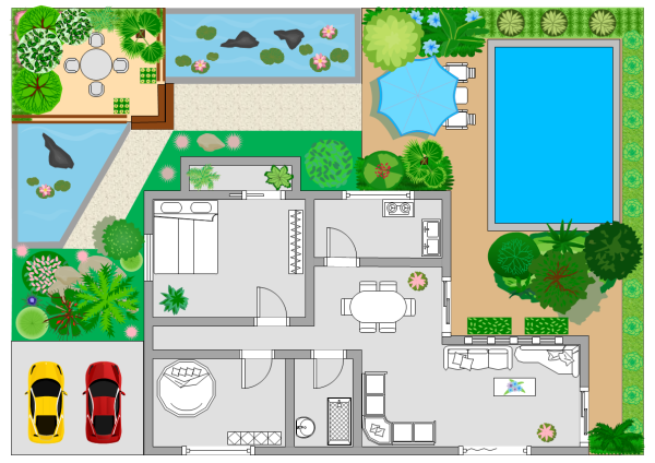 Garden planner examples and templates for Site plan design software