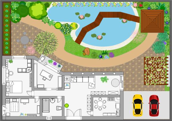 Edraw 庭園設計テンプレート