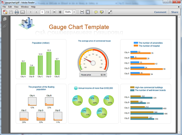gauge chart templates for pdf