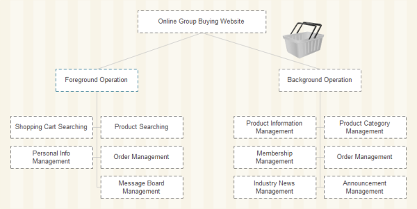 Group Buying Website Template