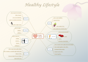 Healthy Lifestyle Examples