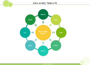 Edraw Idea Wheel Template