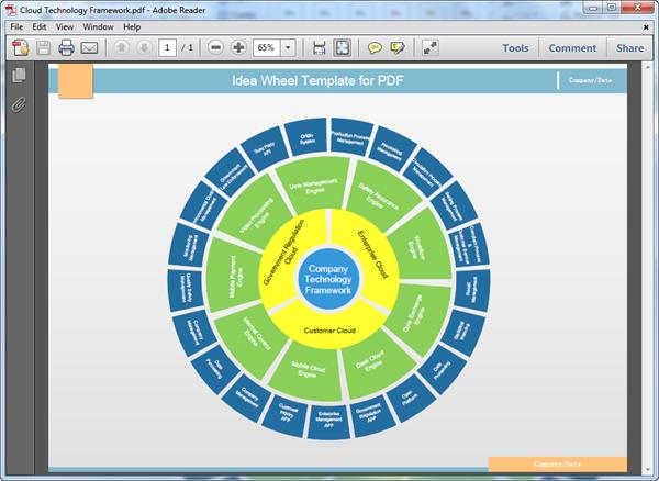 PDF Idea Wheel Template