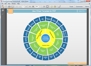 PDF Idea Wheel Template
