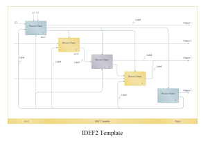 Edraw IDEF Diagram Template