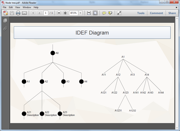 PDF IDEF Diagram Template