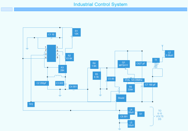 Industrial Control System Template