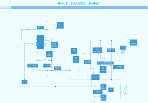 Industrial Control System Examples