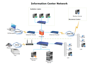 Information Center Network Examples