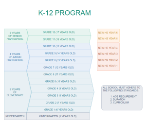 K 12 Education Program Examples