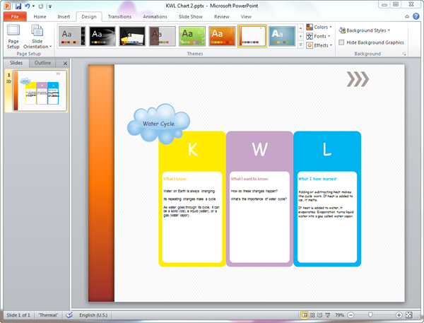 Kwl Chart Templates For Powerpoint