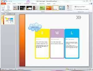 PowerPoint KWL Chart Template