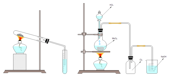 How To Draw Lab Equipment Diagrams