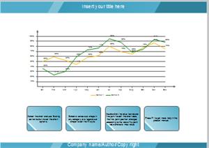 Exemple de Graphique en courbes - Comparaison