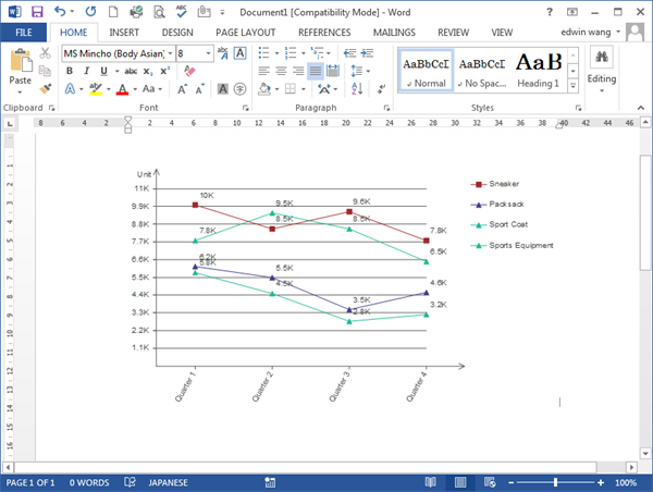 Word Line Graph Template  Ms Word Chart Templates