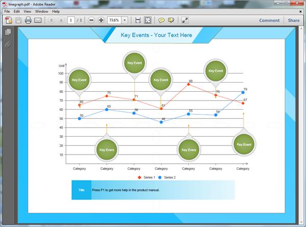 Modèle de graphique en courbes PDF