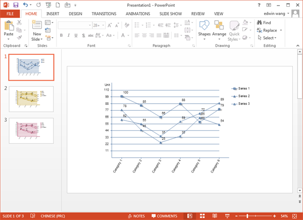 Line Graph Templates For Powerpoint