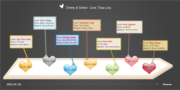 Love Timeline Template