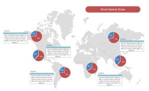 Market Share World Map Examples
