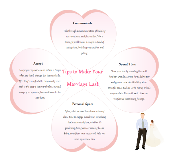 Marriage Tips Template