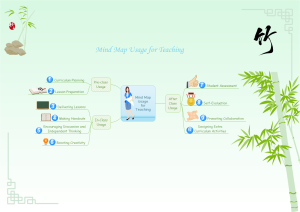 Mind Maps for Teachers Examples