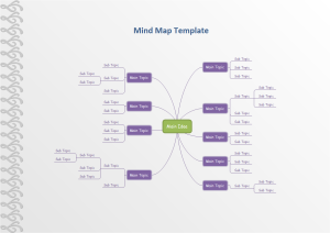 Free mind map templates for word powerpoint pdf edraw mind map template pronofoot35fo Image collections