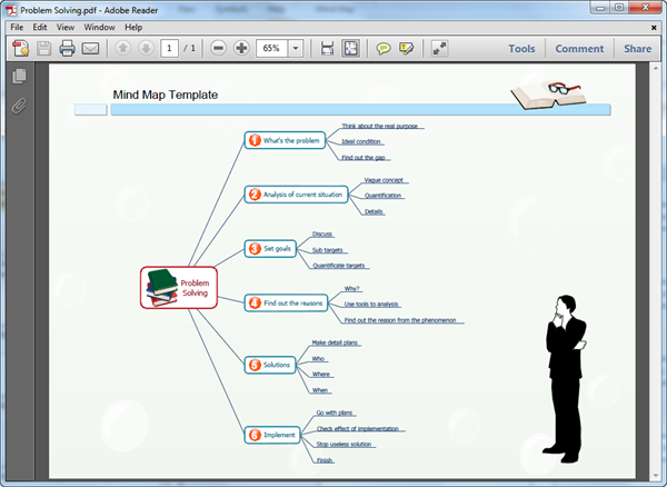 PDF Mind Map Template