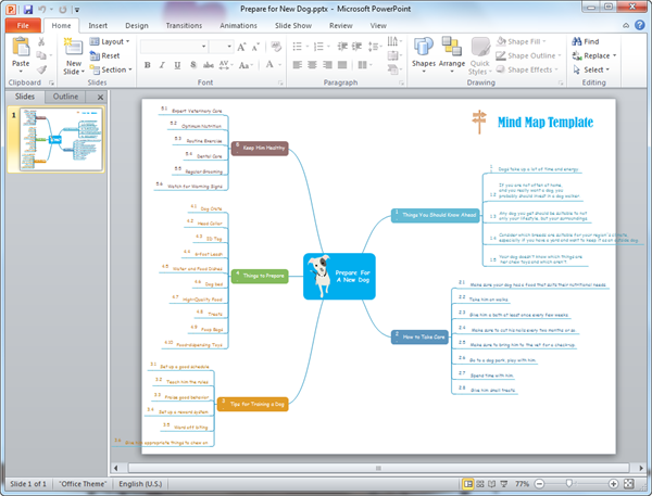 PowerPoint Mind Map Template