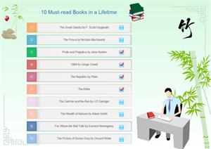 Liste des livres doit-lire