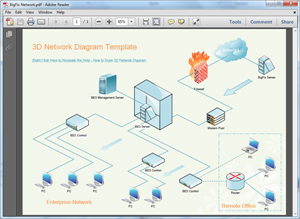 PDF Network Diagram Template
