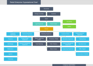 Organizational chart templates free download start from free edraw organizational chart template ccuart Gallery