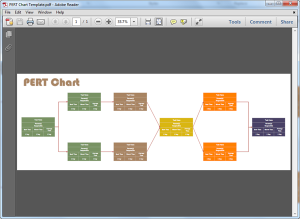 PDF PERT図テンプレート