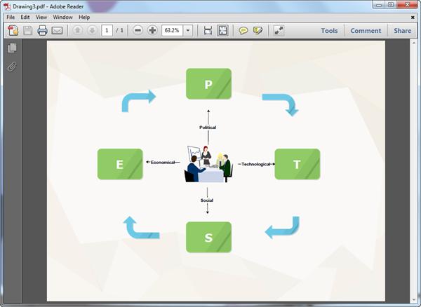 PDF PEST Diagram Template