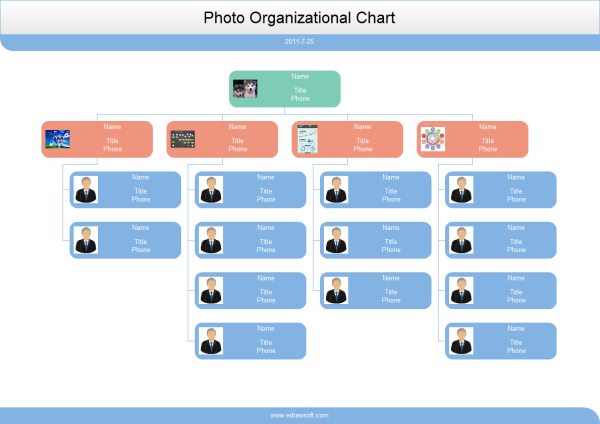 Photo Organizational Chart Examples And Templates - Organogram template