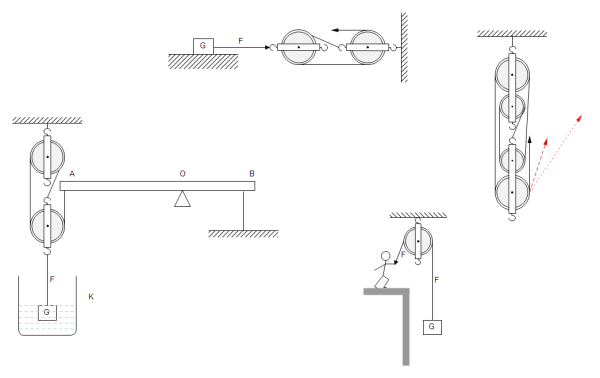 Physica Mechanics Template