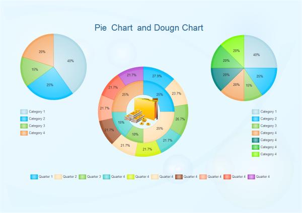 円グラフとドーナツグラフ 例