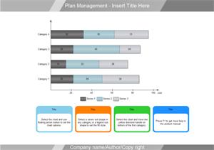 Balkendiagramm-Beispiel - Planmanagement